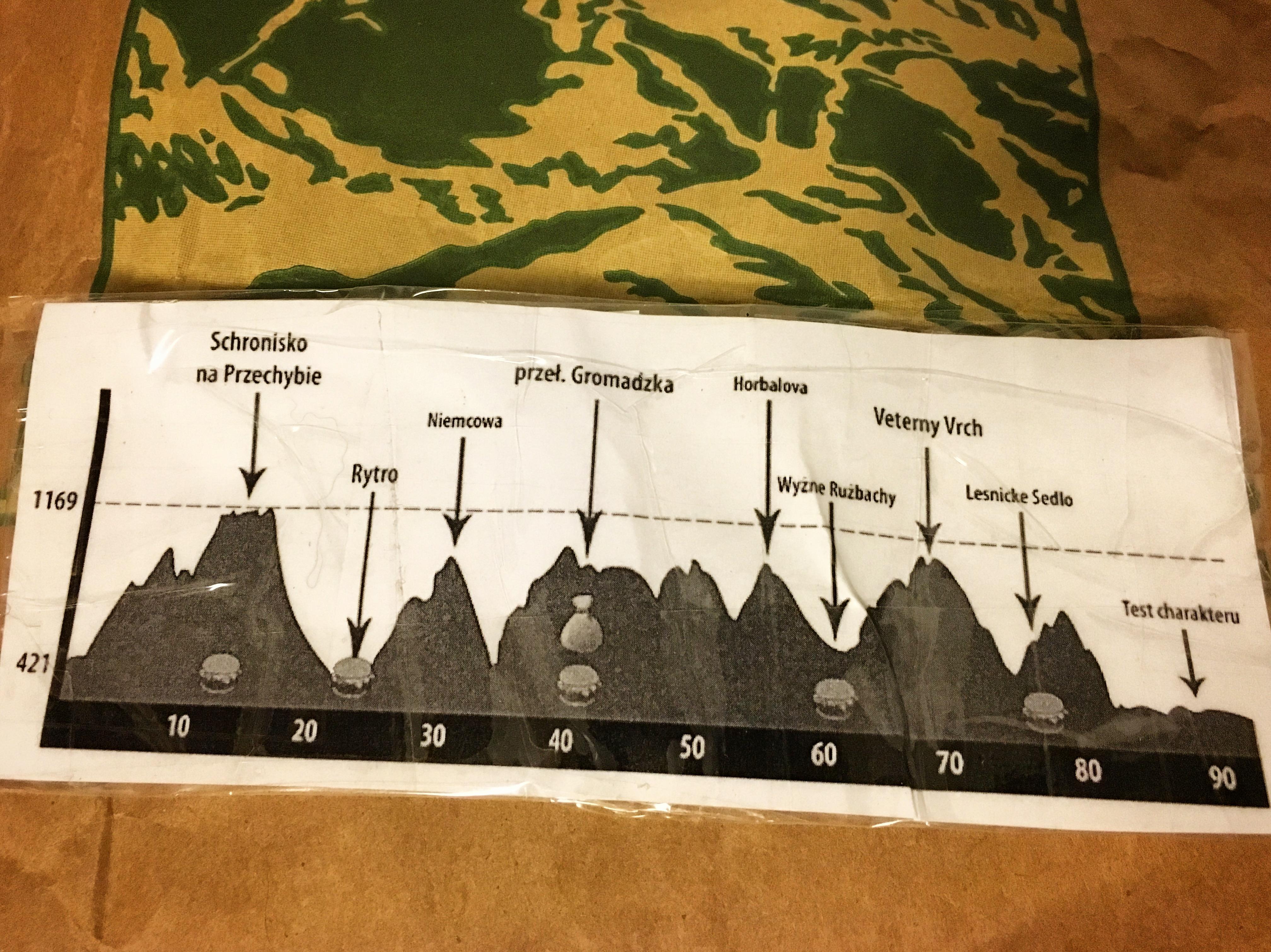 profil trasy niepokorny mnich